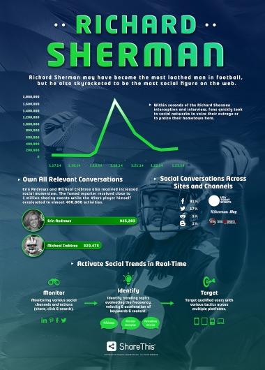 Richard-Sherman_ShareThis_sm2